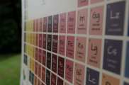 PeriodicTable_Closeup